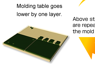 Molding table goes lower by one layer.